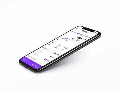 Dashboard - Cryptocurrency Folio crypto app mobile iota chart iphonex ui cryptocurrency blockfolio ethereum bitcoin