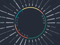 DLR experiments infographics