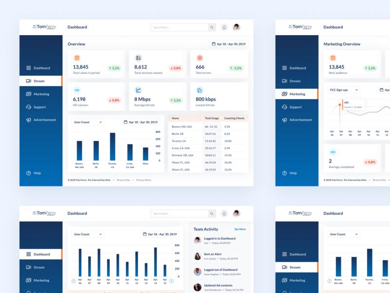 TomFerry On-Demand 2019 – Analytics Dashboard ux typography cuberto fireart ueno focuslab design layout design graph chart dashboard ui analytics dashboard analytics chart analysis analytics