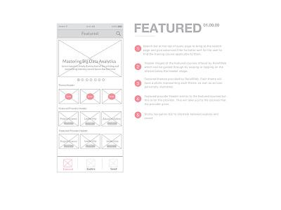 United Nations Training App - Featured hifi lofi illustrator love sketch userexperience ui ux wireframes wireframe