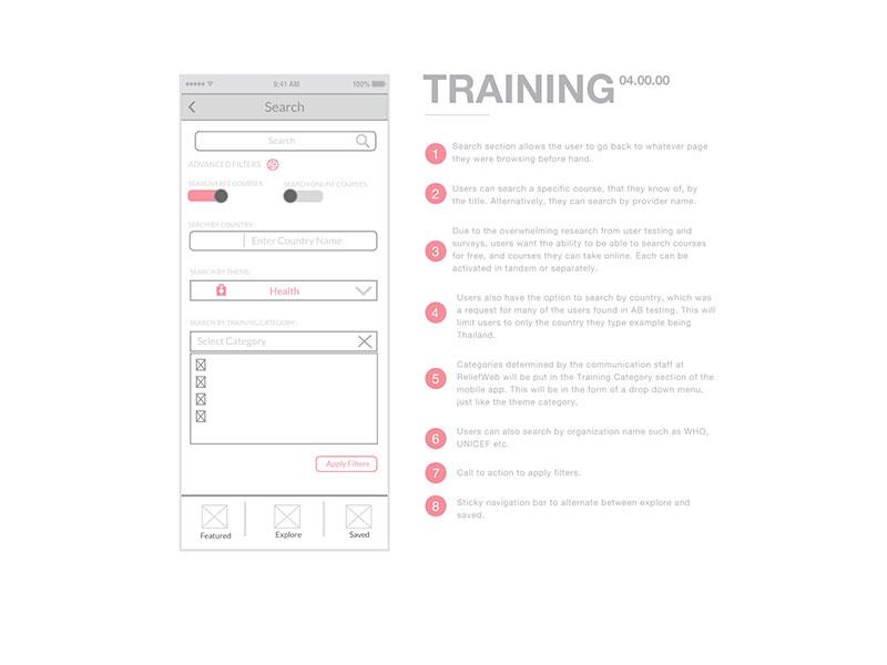 Training drib