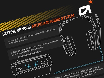 """How To"" vector astro a40 gmaing howto infographic helvetica"