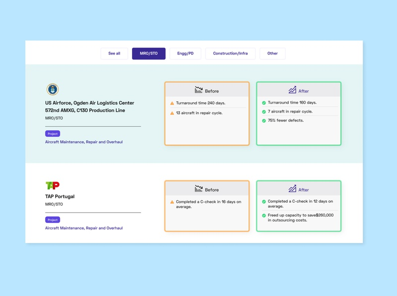 Customer Stories Page Redesign for Consultant Agency hero filter ui grid layout grid cards ui webflow redesign uiux ui design ui  ux table