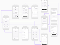 User flow for e-commerce project