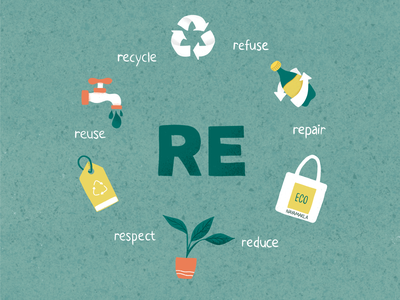 Re - Eco re illustration procreate reduce respect repair refuse reuse zero waste ecology eco