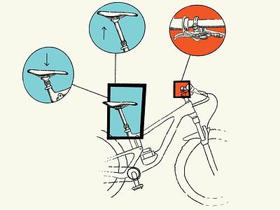Dropper drawing bike ride outdoors mountain bike bike adventure retro illustration