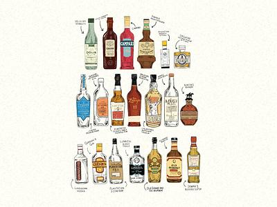 Top shelf please minneapolis minnesota restaurant kitchen illustration bartender bar campari vodka rum gin whiskey drinking drinks