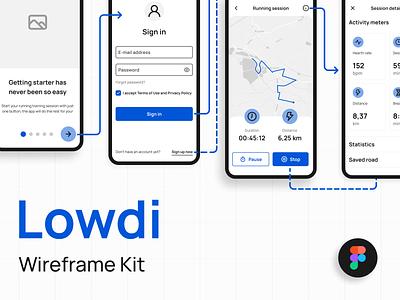 Lowdi - Figma Wireframe Kit Freebie mobile app product hunt webdesign mockups freebies user story figma free components user flow low-fi freebie wireframe kit