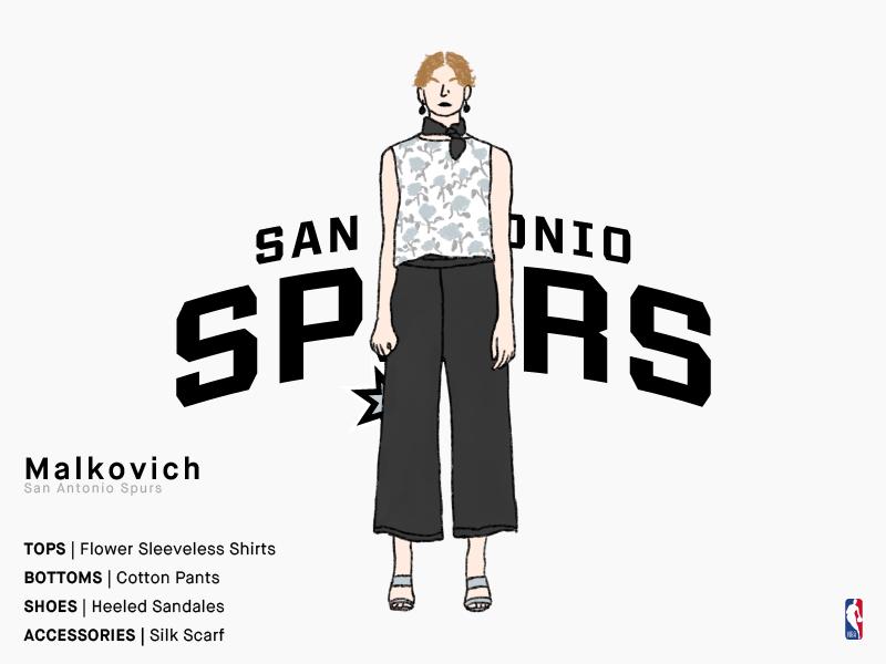 Malkovich | San Antonio Spurs city edition san antonio spurs san antonio spurs sports basketball nba girl illustration series charachter