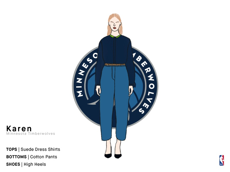 Karen Minnesota Timberwolves By S Villon On Dribbble