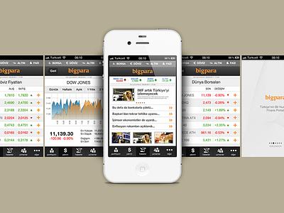 Bigpara Stock button ux ui app ios iphone application icon design stock