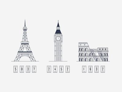 Paris London Rome