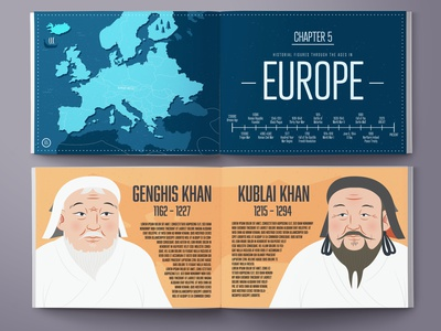 Historical Figures Through the Ages map caesar nefertiti khan history book book childrens book europe ancient historical text book history branding character adobe illustration vector illustrator graphic design design