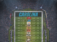Panthers NFL Schedule Background