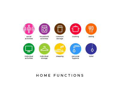 home functions iconset hygenie household eating cooking storage sleeping architecture functions activities symbols icon set icons