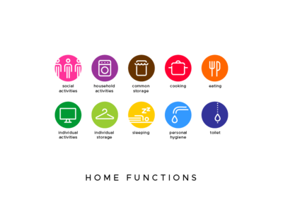 home functions iconset
