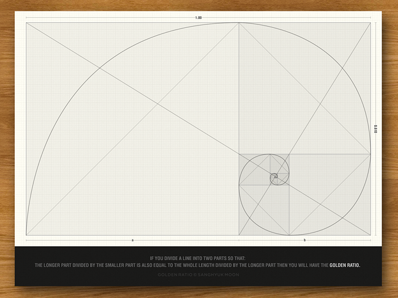THE GOLDEN RATIO poster the golden ratio