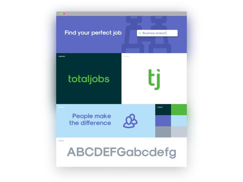 Totaljobs Brand Impression Board digital design design branding logo style typography mood board brand impression