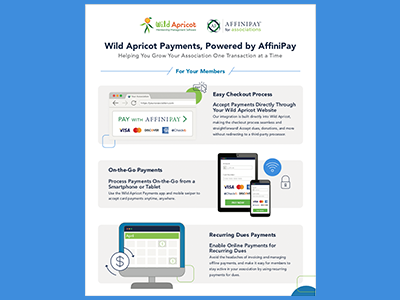 Infographic (Front) brand infographic design device processing payments infographic print