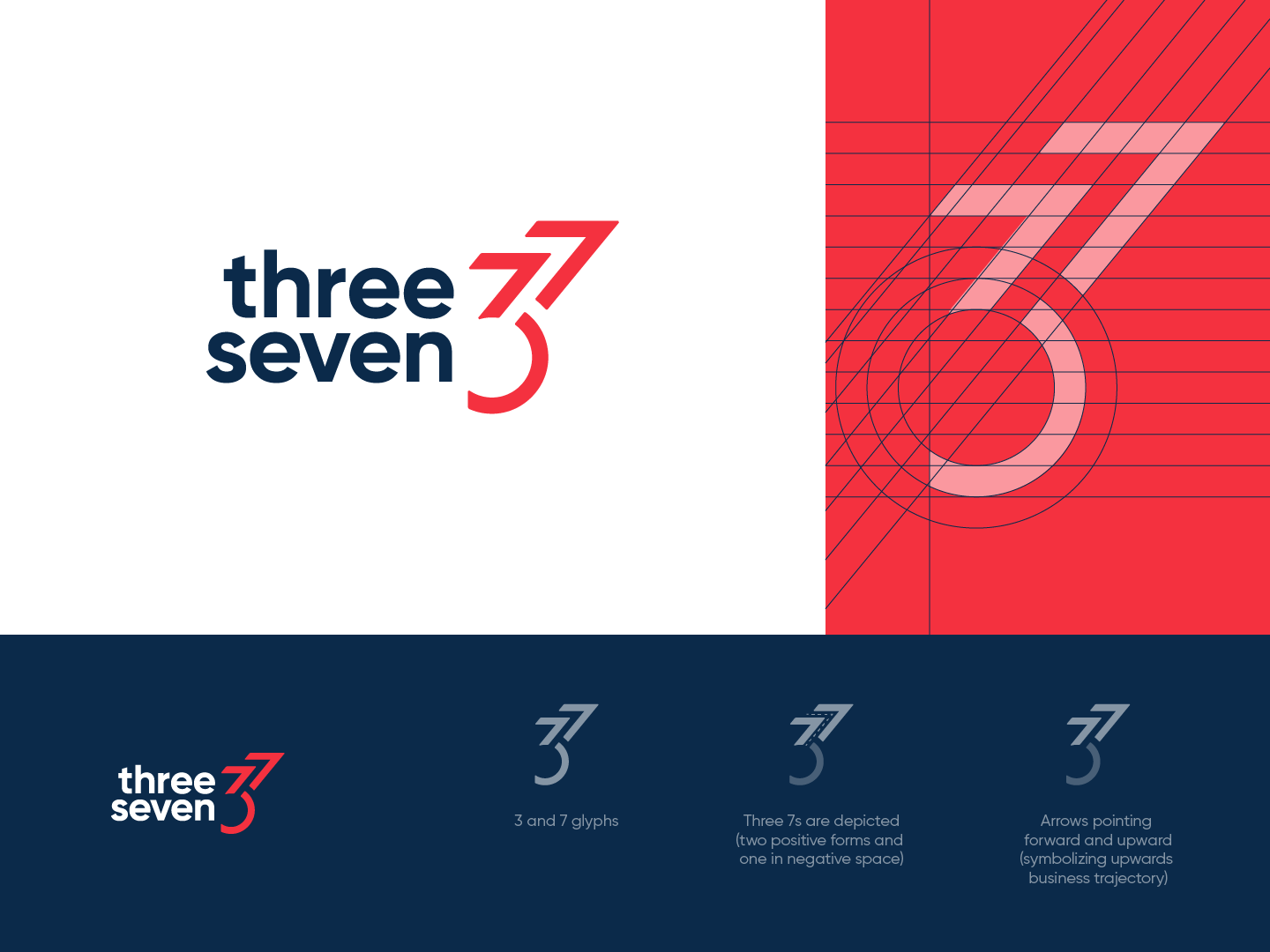 ThreeSeven Logo consulting firm logo consulting logo grid logo grids grid identity branding typography identity design logo designer logo design design brand design brand branding branding and identity
