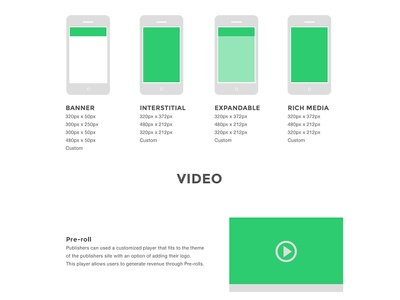 Mobile Ad Formats - Specs sheet specs simple clean green mobile formats flat design flat