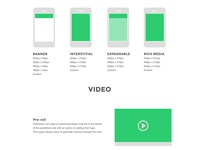 Mobile Ad Formats - Specs sheet