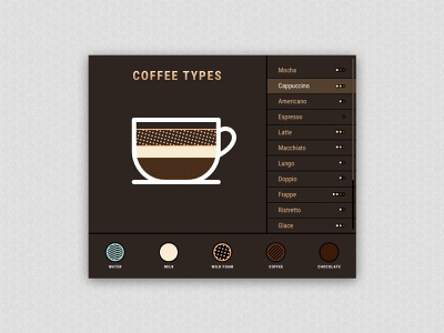 Types of Coffees grid menu drink food mockup front-end interactive svg chart infographic coffee