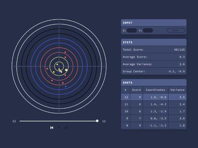 Target Log playback graph chart sport dark visualization data statistics target archery ui