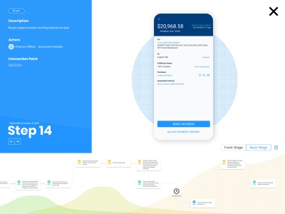 Tokenizing Supply Chain Invoice : Part 2 presentation design design defi product design ux ui
