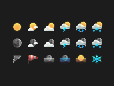 iStat Menus weather icons