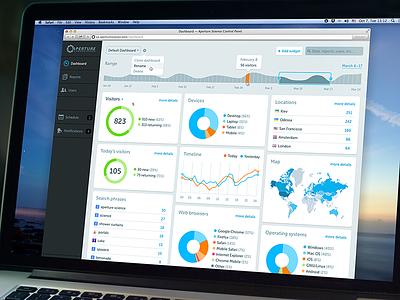 Dashboard web dashboard ui infographics