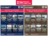 Real Estate Sale & Lease Flyers