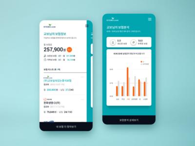 Kyobo Life Insurance App Design