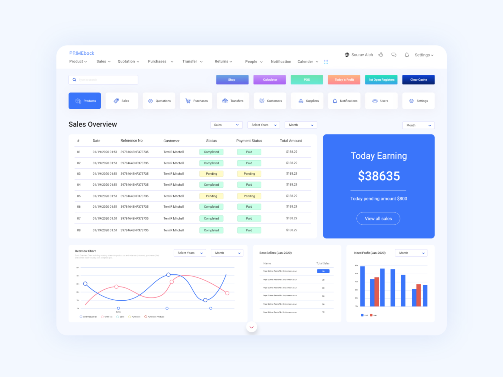 Sales Reports Dashboard Ui By Aich Design On Dribbble