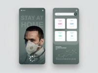 Covid-19 Awareness Mobile Apps