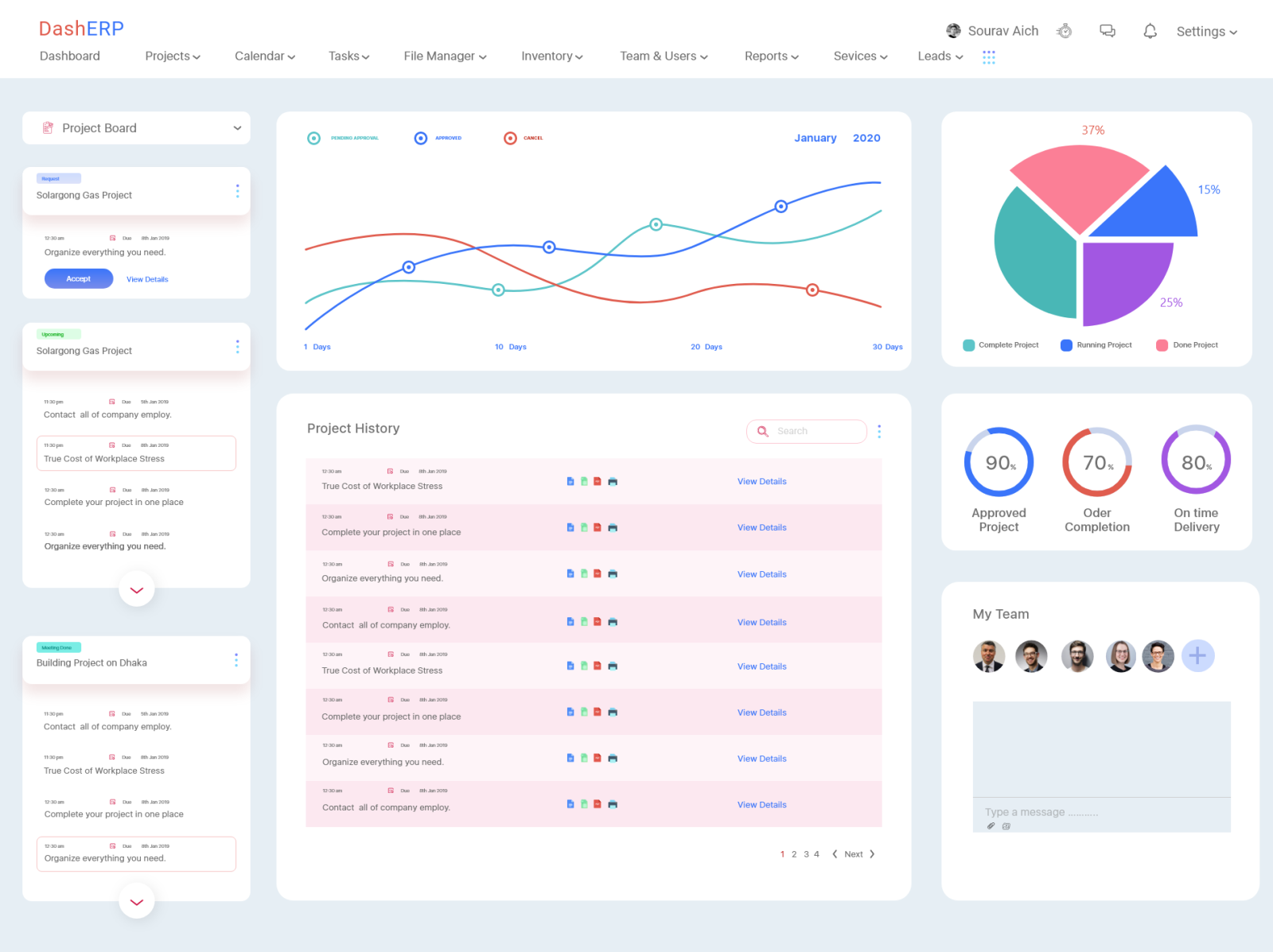 Project Management Software By Aich Design On Dribbble