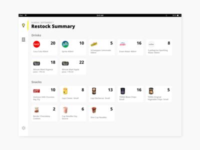 Minibar Restock Summary for hotel ipad uxui hotel app hotel management