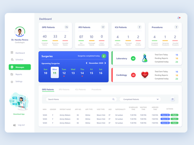 Physician's dashboard information architecture user experience dashboard design dashboad ux ui design