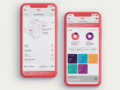 Tiko App - Mobile