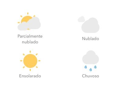 Icones clima dribbble