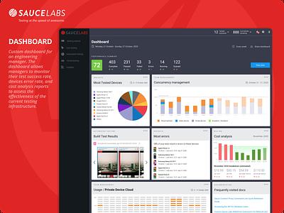 Sauce Labs Dashboard dashboard design dashboard dashboard ui testing ux uxdesign app ui design portfolio