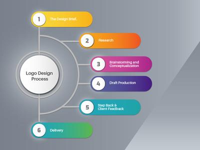 Infographics Design Concept
