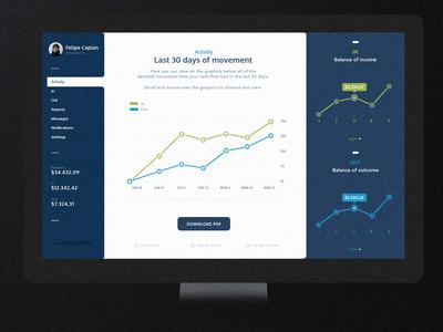 Inccount 2 web design fintech dashboard dashboard flat design dashboard app
