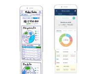 Equals - fintech app