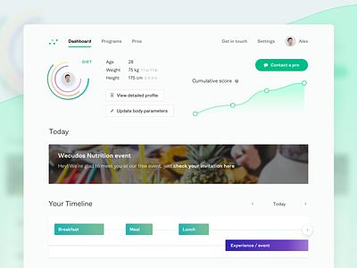 Personalised Health and Wellness Dashboard browser web app app web desktop interface design ux concept metrics analytics profile graphs charts dashboard ui