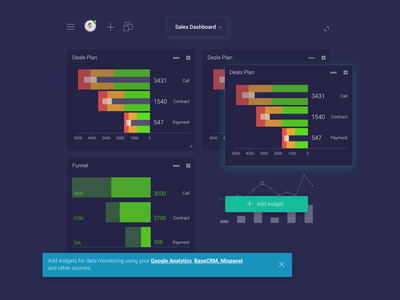 Monitor — analytics app dashboard real time widgets drag and drop graphs charts dashboard ui ux ui dashboard app dashboard tv web app analytics metrics