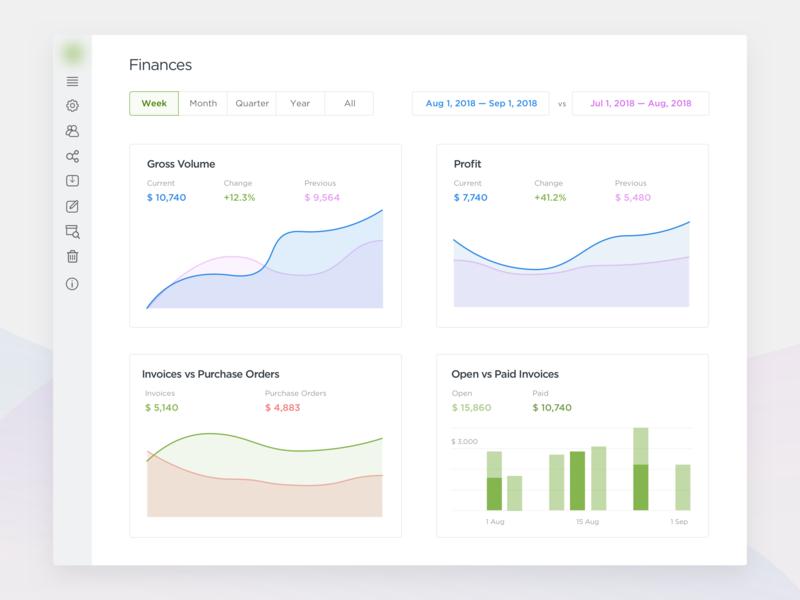 Finances Dashboard b2b statistics invoices enterprise finance app ux ui dashboard design graphs charts web webapp web app payments dashboard