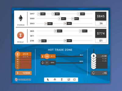 iPad Trading App - Cryptocurrency