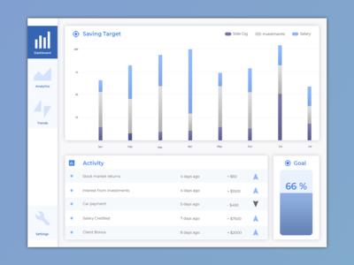 Savings Dashboard - Clean UI