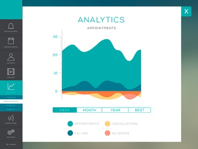 Analytics Appointment healthcare data visualization ui analytics graphs design product dashboard